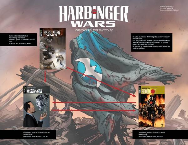 Harbinger_Wars_Lesereihenfolge
